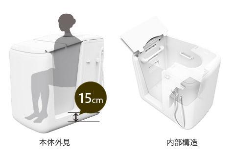 「シャワーオール」介護用コンパクトシャワー入浴装置